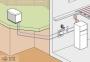 Моноблочный тепловой насос Vaillant aroTherm VWL 115/2 A 230 V   1