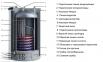 Vaillant uniSTOR VIH R 200/6 BA водонагреватель косвенного нагрева 2